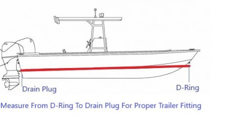 Buying New Boat Trailer Fit here